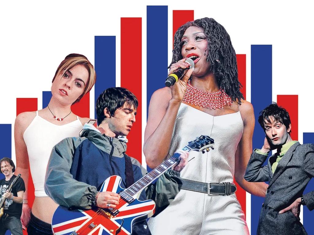 A collage of Britpop artists.